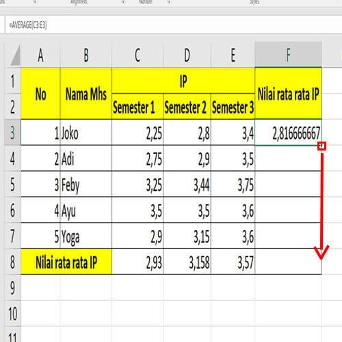 Cara Menghitung Rata Rata di Excel Secara Mudah